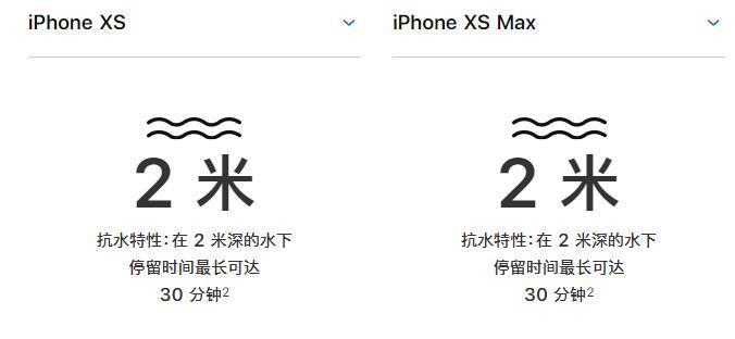 iPhone XS抗水级别IP68是什么意思?iPhone XS进水会坏吗?