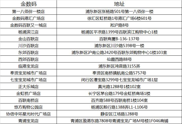 上海苹果直营店有几家?上海苹果直营店及授权店地址-品牌手机维修网